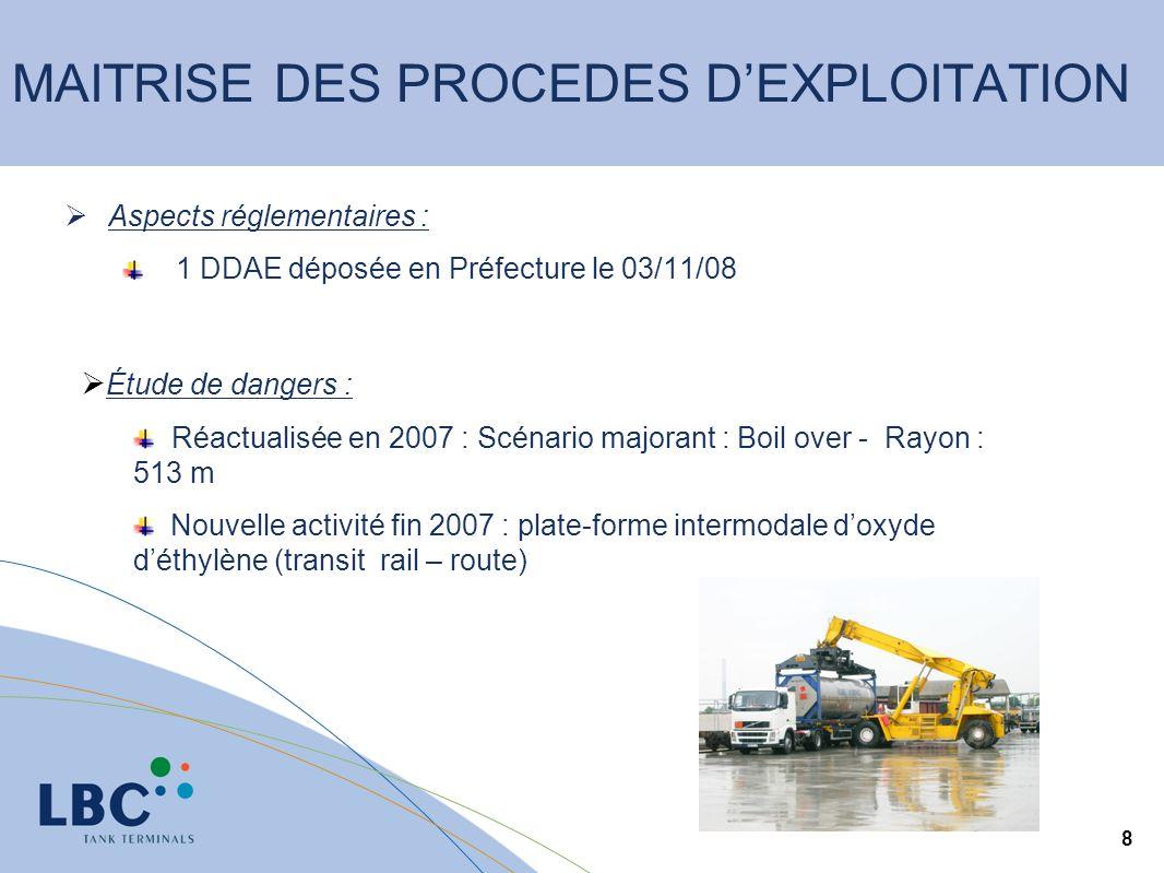 8 Aspects réglementaires : 1 DDAE déposée en Préfecture le 03/11/08 MAITRISE DES PROCEDES DEXPLOITATION Étude de dangers : Réactualisée en 2007 : Scénario majorant : Boil over - Rayon : 513 m Nouvelle activité fin 2007 : plate-forme intermodale doxyde déthylène (transit rail – route)