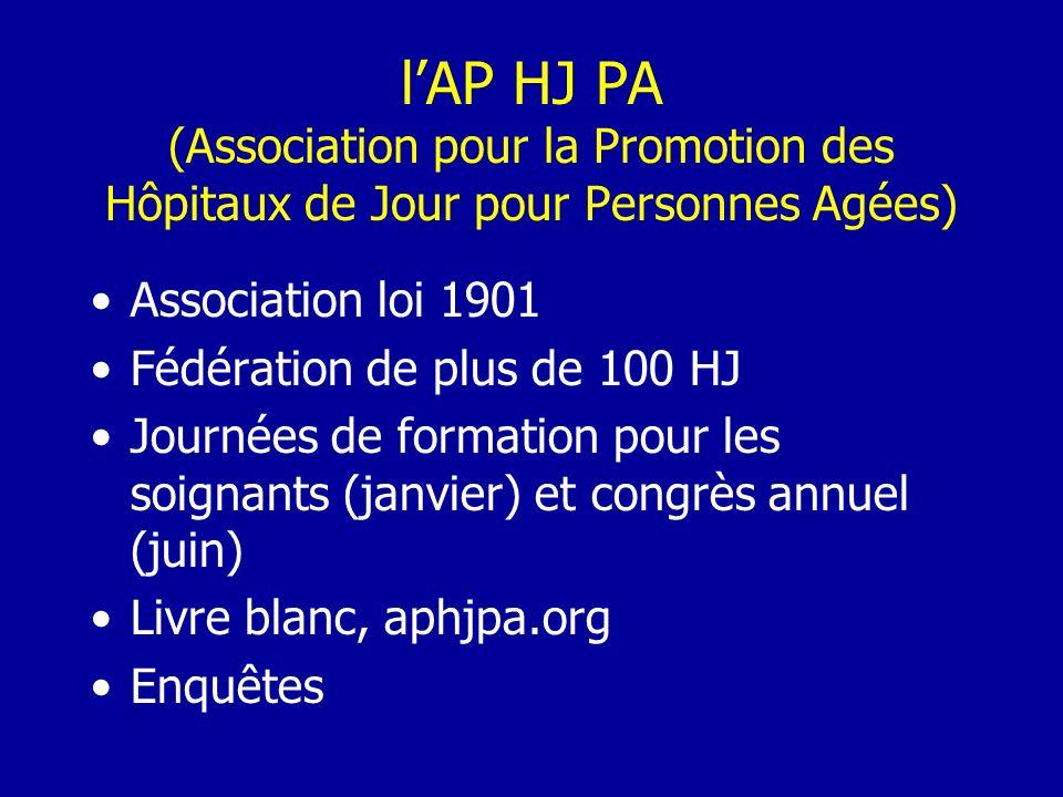 lAP HJ PA (Association pour la Promotion des Hôpitaux de Jour pour Personnes Agées) Association loi 1901 Fédération de plus de 100 HJ Journées de formation pour les soignants (janvier) et congrès annuel (juin) Livre blanc, aphjpa.org Enquêtes