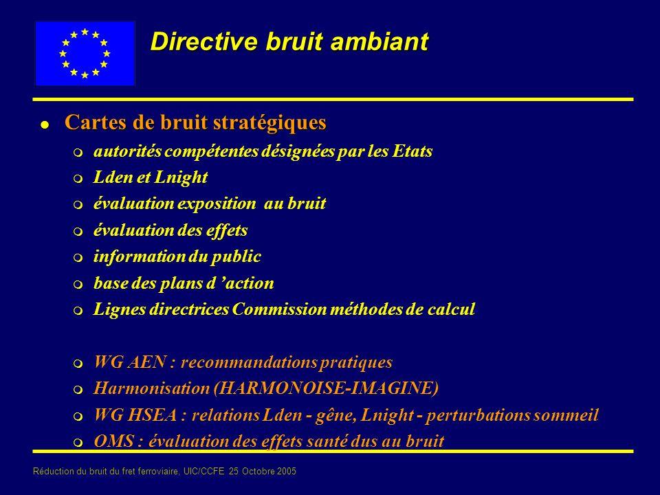 Réduction du bruit du fret ferroviaire, UIC/CCFE 25 Octobre 2005 Directive bruit ambiant l Cartes de bruit stratégiques m autorités compétentes désign