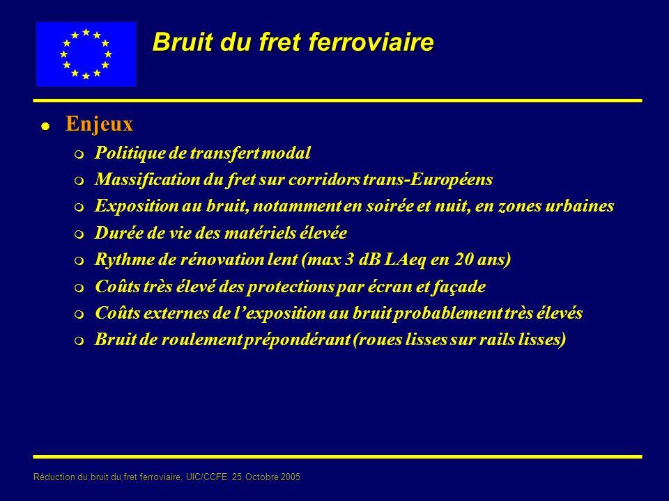 Réduction du bruit du fret ferroviaire, UIC/CCFE 25 Octobre 2005 Bruit du fret ferroviaire l Enjeux m Politique de transfert modal m Massification du