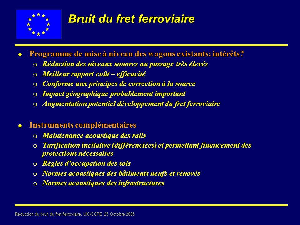 Réduction du bruit du fret ferroviaire, UIC/CCFE 25 Octobre 2005 Bruit du fret ferroviaire l Programme de mise à niveau des wagons existants: intérêts