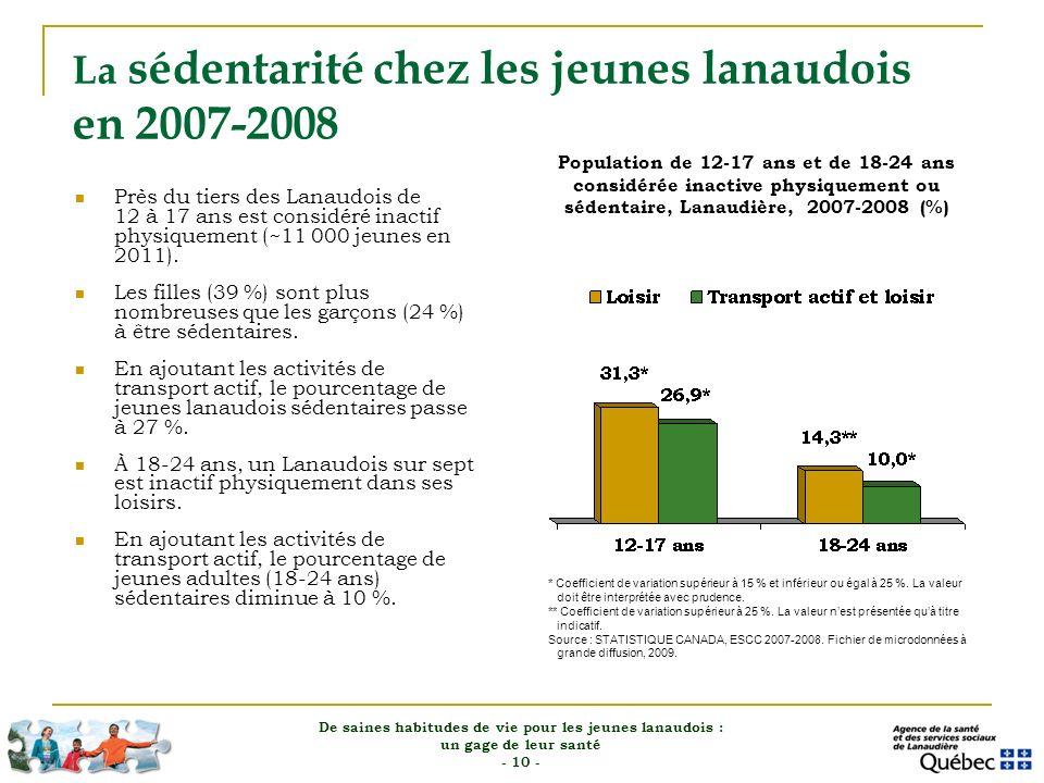 La sédentarité chez les jeunes lanaudois en 2007-2008 Près du tiers des Lanaudois de 12 à 17 ans est considéré inactif physiquement (~11 000 jeunes en