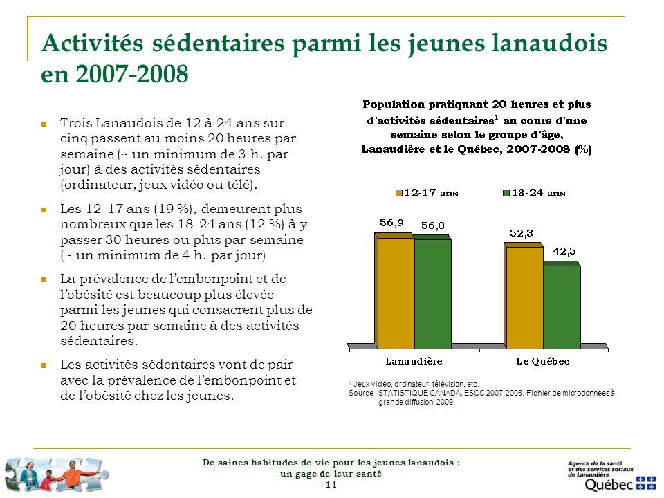 Activités sédentaires parmi les jeunes lanaudois en 2007-2008 Trois Lanaudois de 12 à 24 ans sur cinq passent au moins 20 heures par semaine (~ un min