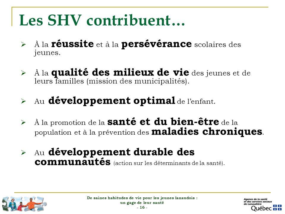 Les SHV contribuent… À la réussite et à la persévérance scolaires des jeunes. À la qualité des milieux de vie des jeunes et de leurs familles (mission