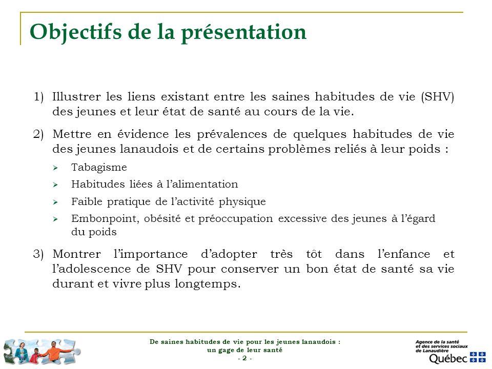 Objectifs de la présentation De saines habitudes de vie pour les jeunes lanaudois : un gage de leur santé - 2 - 1) Illustrer les liens existant entre