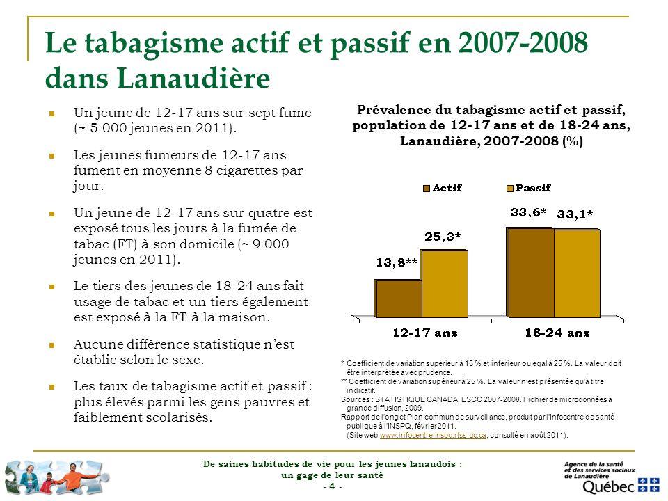 Le tabagisme actif et passif en 2007-2008 dans Lanaudière Un jeune de 12-17 ans sur sept fume ( ~ 5 000 jeunes en 2011). Les jeunes fumeurs de 12-17 a