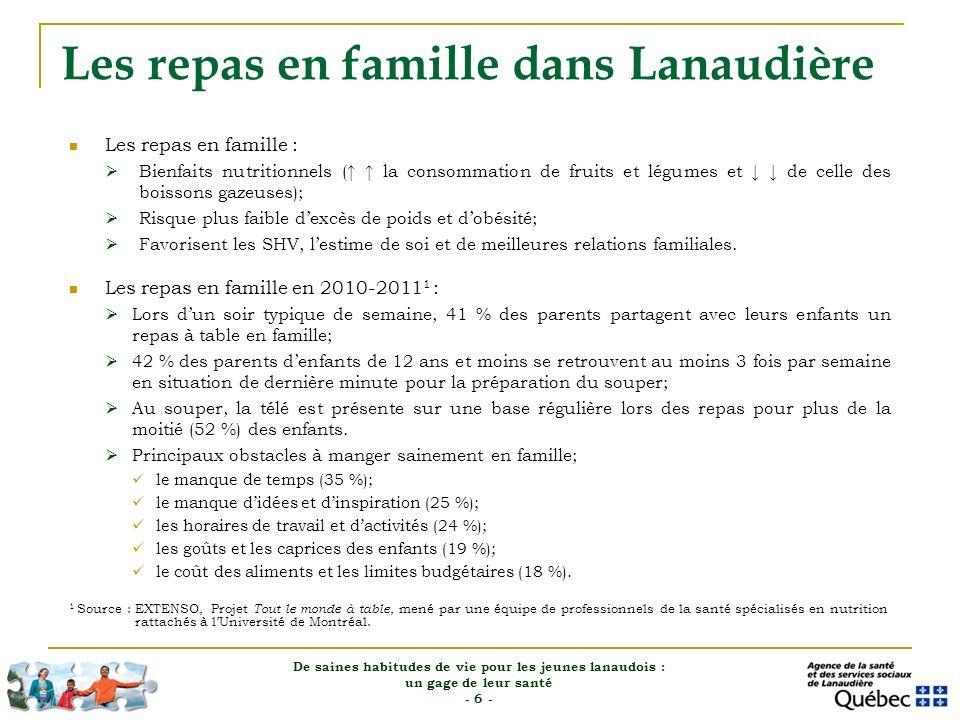 Faible consommation de fruits et légumes dans Lanaudière en 2007-2008 Environ deux Lanaudois âgés de 12 17 ans sur cinq ont une consommation insuffisante de fruits et de légumes (~13 600 jeunes en 2011).