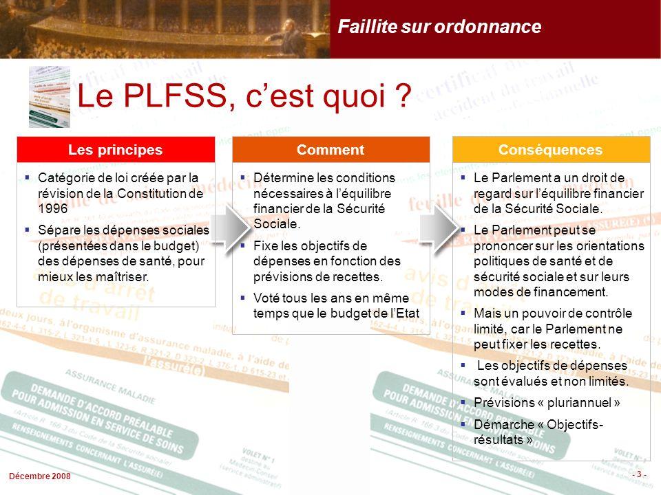 Décembre 2008 - 3 - Faillite sur ordonnance Détermine les conditions nécessaires à léquilibre financier de la Sécurité Sociale.
