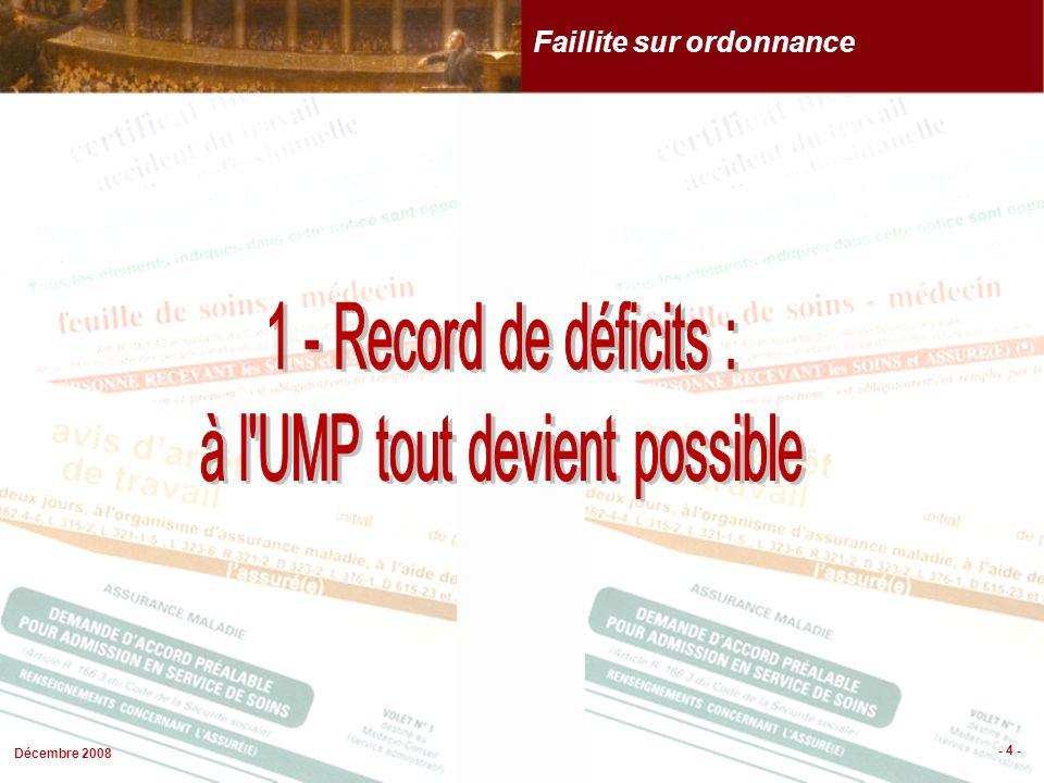 Décembre 2008 - 5 - 1 - Record de déficits : à lUMP tout devient possible Faillite sur ordonnance