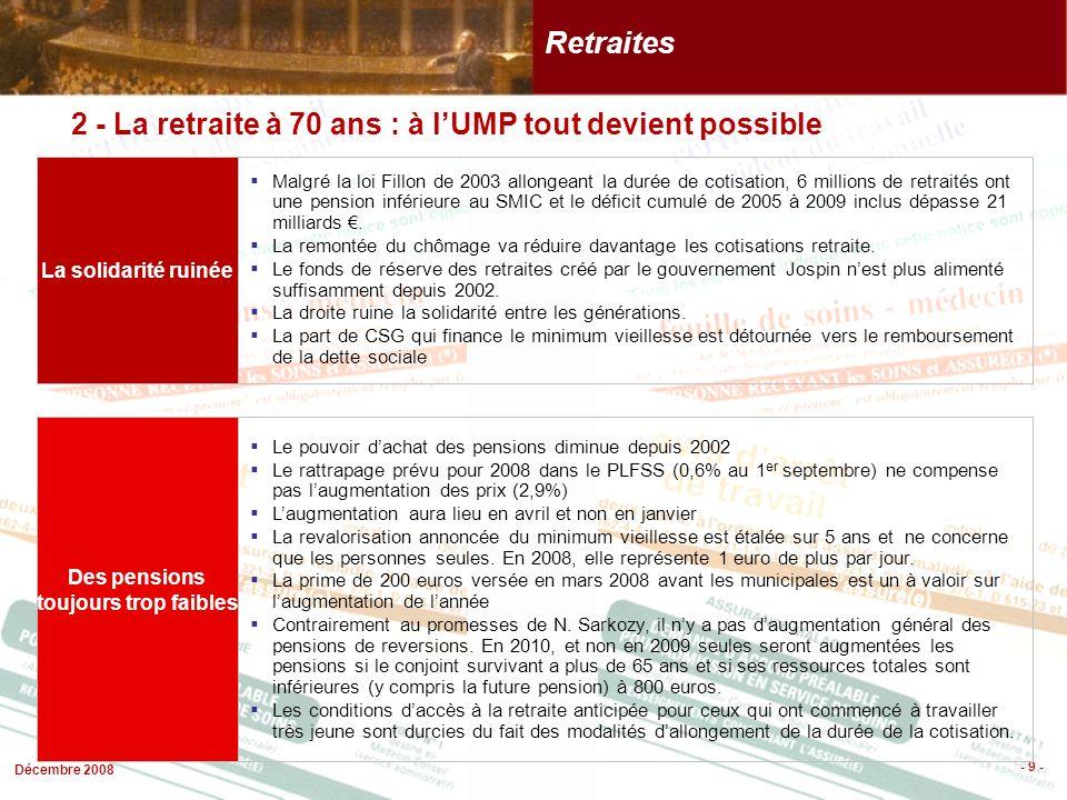 Décembre 2008 - 9 - La solidarité ruinée Des pensions toujours trop faibles 2 - La retraite à 70 ans : à lUMP tout devient possible Malgré la loi Fill