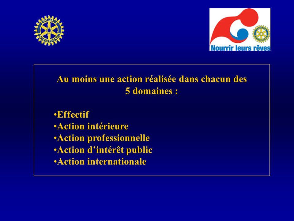 Au moins une action réalisée dans chacun des 5 domaines : Effectif Action intérieure Action professionnelle Action dintérêt public Action internationa