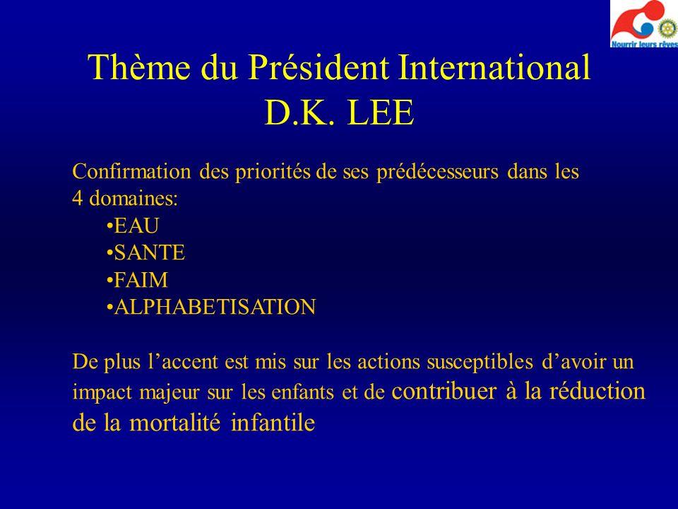 Thème du Président International D.K. LEE Confirmation des priorités de ses prédécesseurs dans les 4 domaines: EAU SANTE FAIM ALPHABETISATION De plus