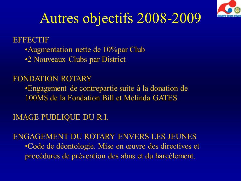 Autres objectifs 2008-2009 EFFECTIF Augmentation nette de 10%par Club 2 Nouveaux Clubs par District FONDATION ROTARY Engagement de contrepartie suite