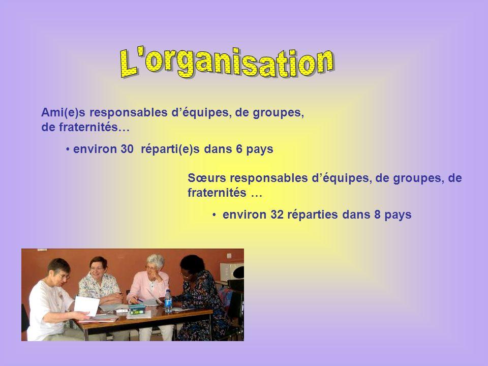 Ami(e)s responsables déquipes, de groupes, de fraternités… environ 30 réparti(e)s dans 6 pays Sœurs responsables déquipes, de groupes, de fraternités