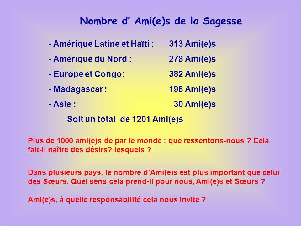 Nombre d Ami(e)s de la Sagesse - Amérique Latine et Haïti : 313 Ami(e)s - Amérique du Nord :278 Ami(e)s - Europe et Congo:382 Ami(e)s - Madagascar :19