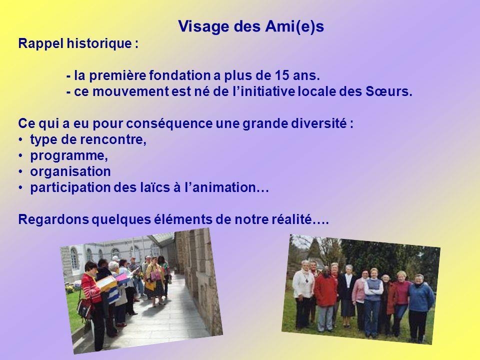 Visage des Ami(e)s Rappel historique : - la première fondation a plus de 15 ans. - ce mouvement est né de linitiative locale des Sœurs. Ce qui a eu po