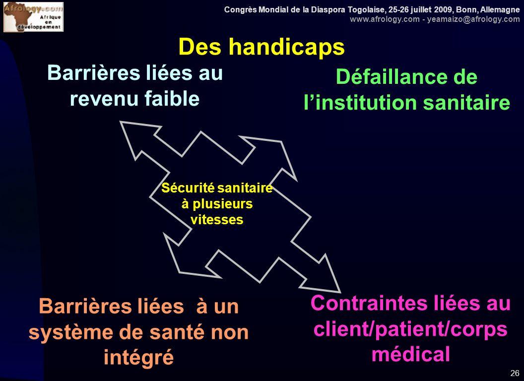 Congrès Mondial de la Diaspora Togolaise, 25-26 juillet 2009, Bonn, Allemagne www.afrology.com - yeamaizo@afrology.com 26 Des handicaps Barrières liée