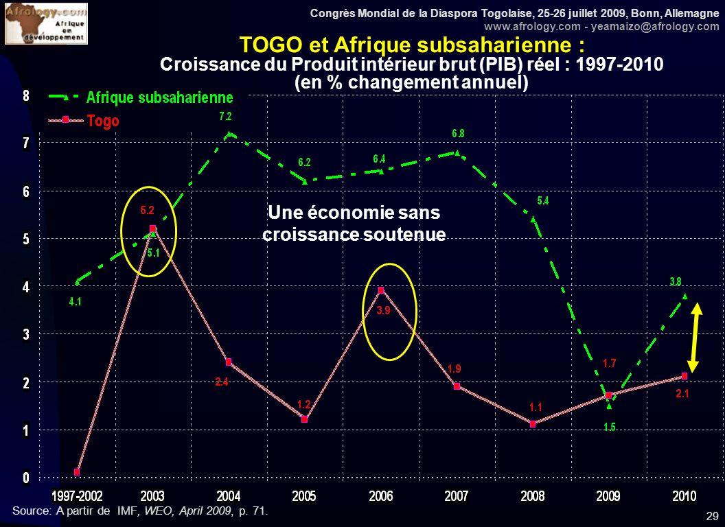 Congrès Mondial de la Diaspora Togolaise, 25-26 juillet 2009, Bonn, Allemagne www.afrology.com - yeamaizo@afrology.com 29 TOGO et Afrique subsaharienn