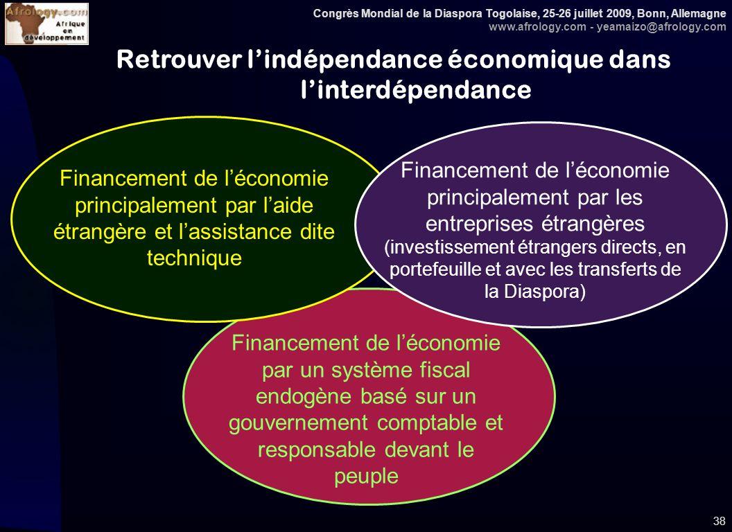 Congrès Mondial de la Diaspora Togolaise, 25-26 juillet 2009, Bonn, Allemagne www.afrology.com - yeamaizo@afrology.com 38 Retrouver lindépendance écon