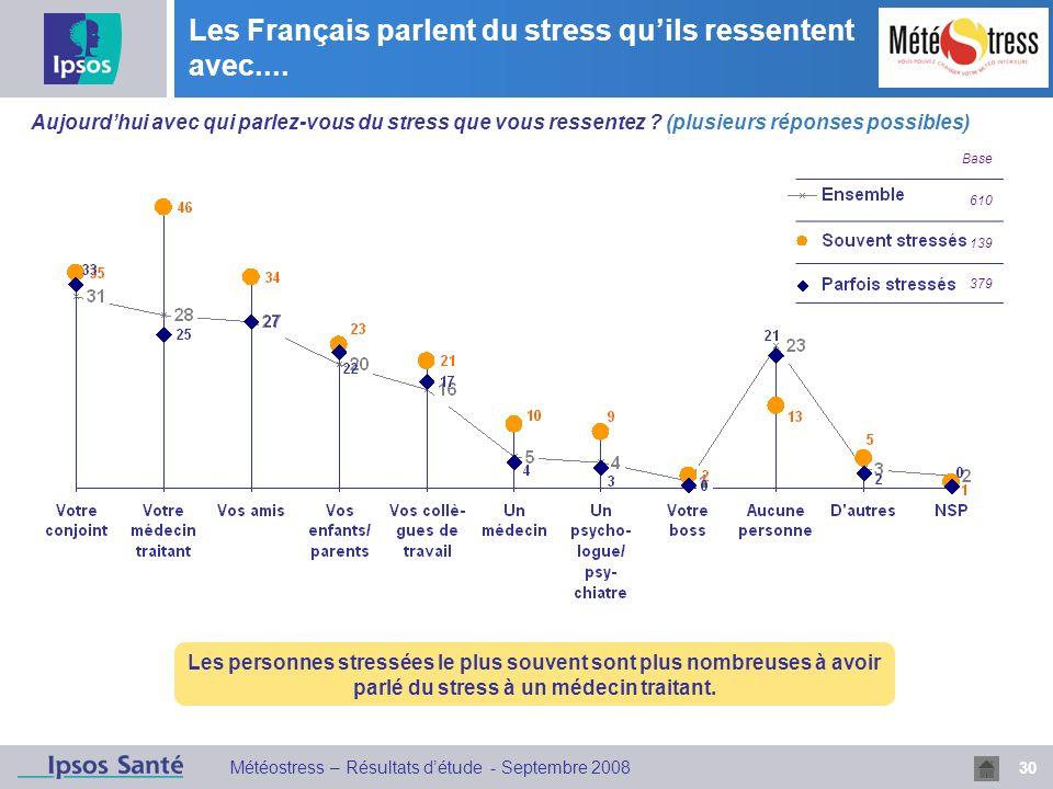 30 Météostress – Résultats détude - Septembre 2008 Les Français parlent du stress quils ressentent avec.... Base 610 139 379 Aujourdhui avec qui parle