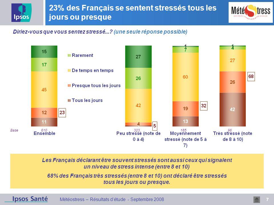 7 Météostress – Résultats détude - Septembre 2008 23% des Français se sentent stressés tous les jours ou presque Diriez-vous que vous sentez stressé..
