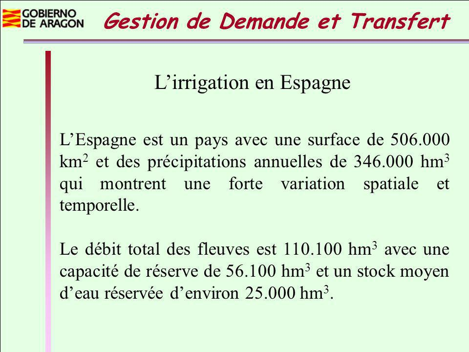 La demande consomptive deau sélève à 30.400 hm 3, divisée entre 24.200 hm 3 pour lutilisation agricole et 6.300 hm 3 pour lutilisation urbaine et industrielle.