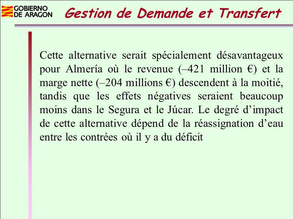 Cette alternative serait spécialement désavantageux pour Almería où le revenue (–421 million ) et la marge nette (–204 millions ) descendent à la moitié, tandis que les effets négatives seraient beaucoup moins dans le Segura et le Júcar.