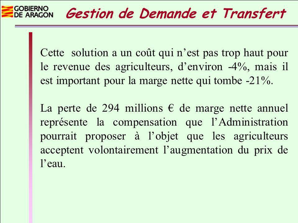 Cette solution a un coût qui nest pas trop haut pour le revenue des agriculteurs, denviron -4%, mais il est important pour la marge nette qui tombe -21%.
