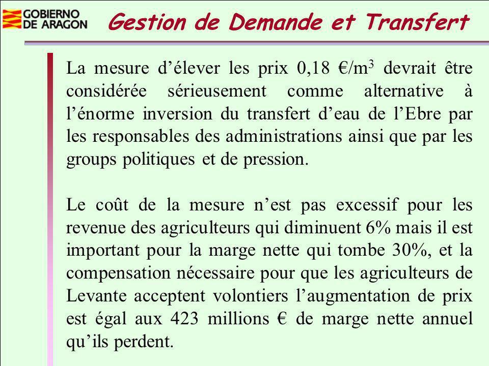 La mesure délever les prix 0,18 /m 3 devrait être considérée sérieusement comme alternative à lénorme inversion du transfert deau de lEbre par les responsables des administrations ainsi que par les groups politiques et de pression.