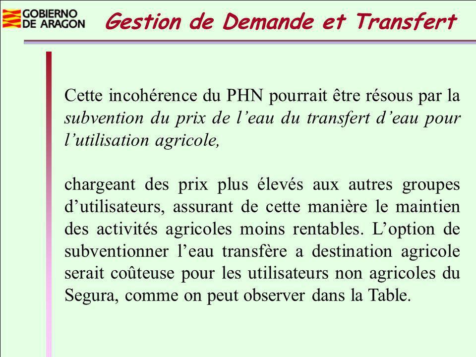 Cette incohérence du PHN pourrait être résous par la subvention du prix de leau du transfert deau pour lutilisation agricole, chargeant des prix plus élevés aux autres groupes dutilisateurs, assurant de cette manière le maintien des activités agricoles moins rentables.