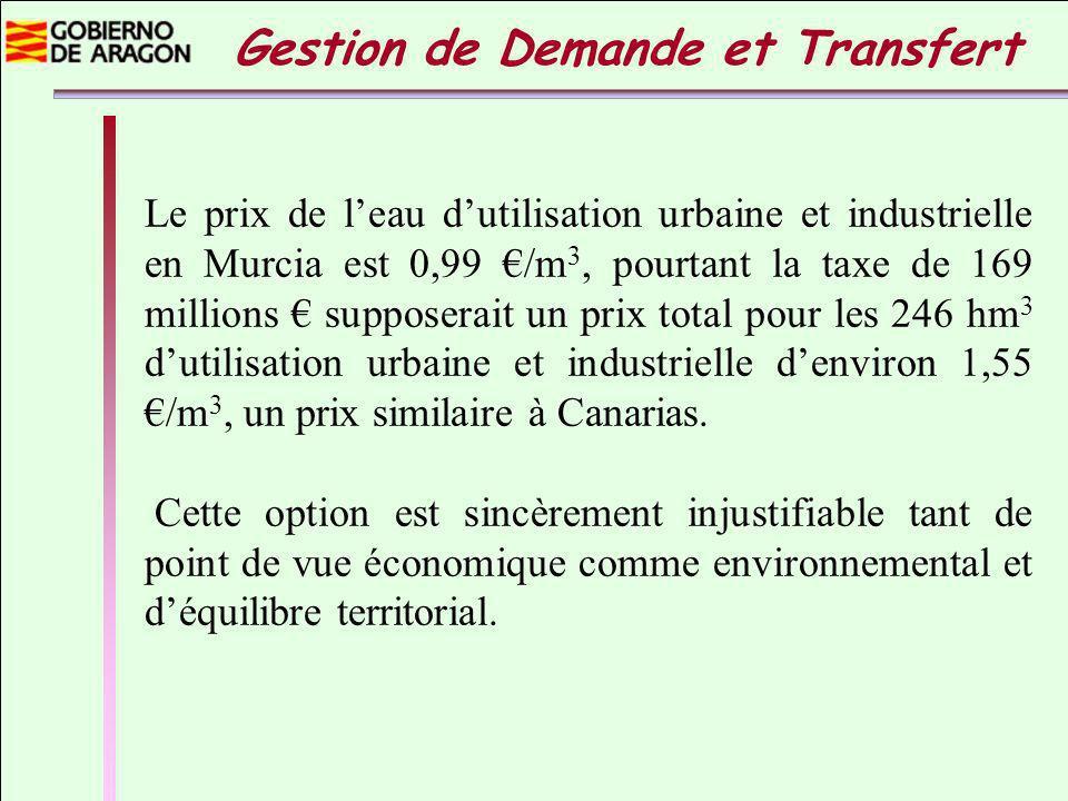 Le prix de leau dutilisation urbaine et industrielle en Murcia est 0,99 /m 3, pourtant la taxe de 169 millions supposerait un prix total pour les 246 hm 3 dutilisation urbaine et industrielle denviron 1,55 /m 3, un prix similaire à Canarias.