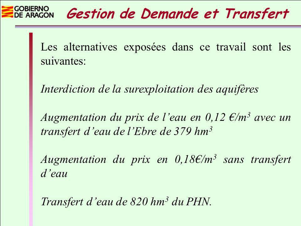 Les alternatives exposées dans ce travail sont les suivantes: Interdiction de la surexploitation des aquifères Augmentation du prix de leau en 0,12 /m 3 avec un transfert deau de lEbre de 379 hm 3 Augmentation du prix en 0,18/m 3 sans transfert deau Transfert deau de 820 hm 3 du PHN.