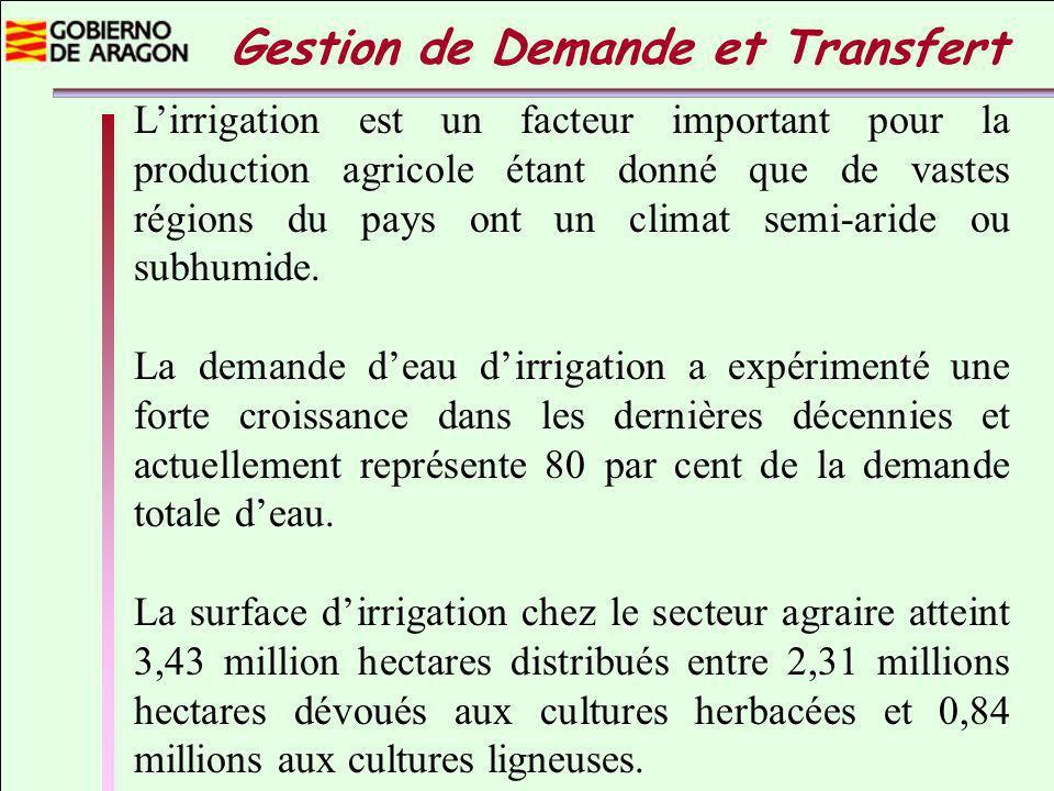 Lirrigation est un facteur important pour la production agricole étant donné que de vastes régions du pays ont un climat semi-aride ou subhumide.