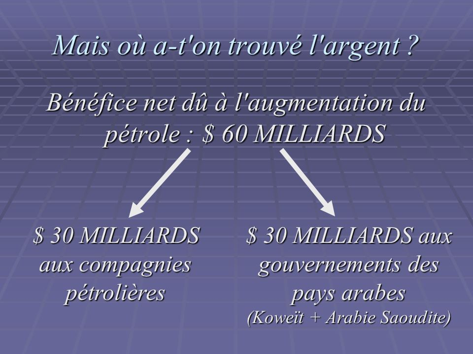 Mais où a-t'on trouvé l'argent ? Bénéfice net dû à l'augmentation du pétrole : $ 60 MILLIARDS $ 30 MILLIARDS aux compagnies pétrolières $ 30 MILLIARDS