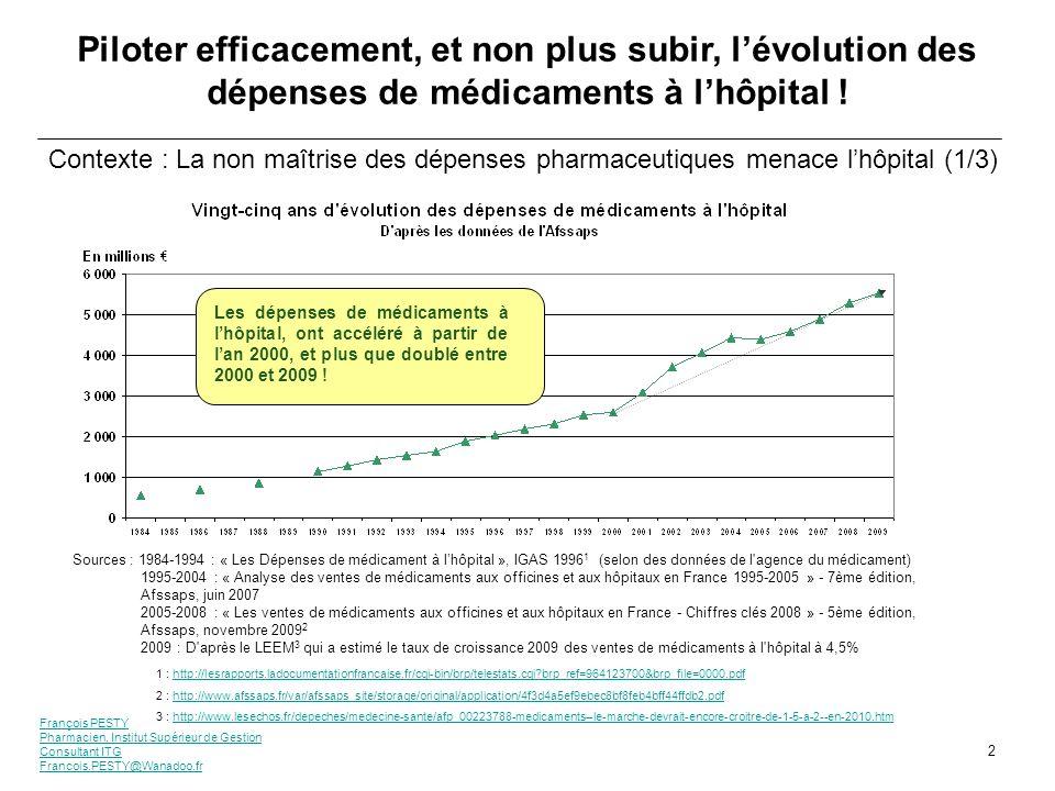 François PESTY Pharmacien, Institut Supérieur de Gestion Consultant ITG Francois.PESTY@Wanadoo.fr 2 Piloter efficacement, et non plus subir, lévolution des dépenses de médicaments à lhôpital .