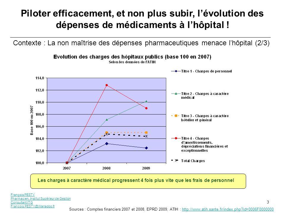François PESTY Pharmacien, Institut Supérieur de Gestion Consultant ITG Francois.PESTY@Wanadoo.fr 3 Piloter efficacement, et non plus subir, lévolution des dépenses de médicaments à lhôpital .