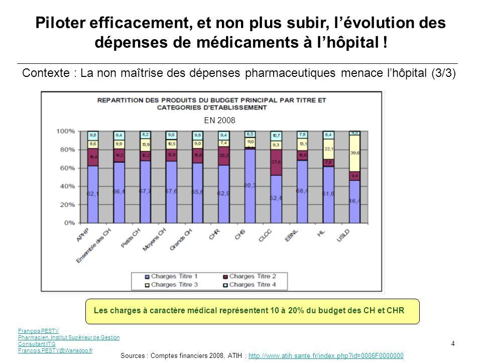 François PESTY Pharmacien, Institut Supérieur de Gestion Consultant ITG Francois.PESTY@Wanadoo.fr 4 Piloter efficacement, et non plus subir, lévolution des dépenses de médicaments à lhôpital .