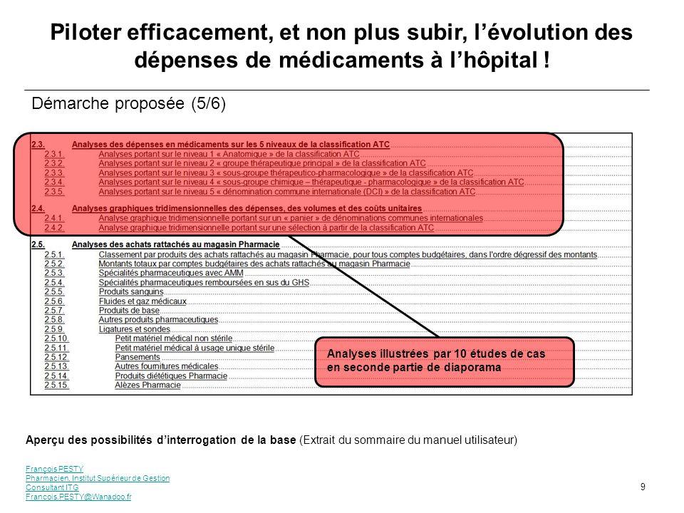 François PESTY Pharmacien, Institut Supérieur de Gestion Consultant ITG Francois.PESTY@Wanadoo.fr 9 Piloter efficacement, et non plus subir, lévolution des dépenses de médicaments à lhôpital .