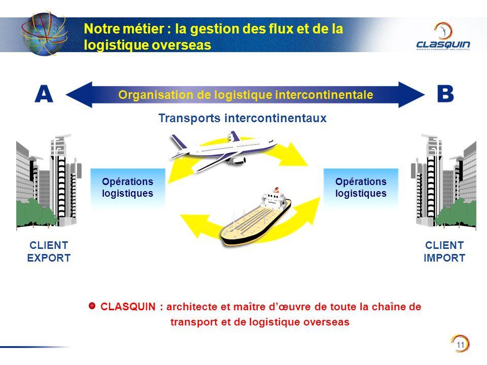 11 Opérations logistiques Opérations logistiques CLIENT EXPORT CLIENT IMPORT Organisation de logistique intercontinentale Transports intercontinentaux