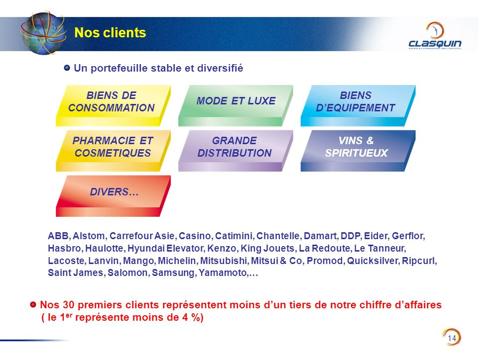 14 Nos clients ABB, Alstom, Carrefour Asie, Casino, Catimini, Chantelle, Damart, DDP, Eider, Gerflor, Hasbro, Haulotte, Hyundai Elevator, Kenzo, King