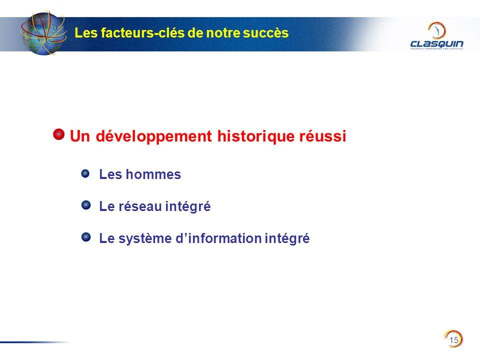 15 Les facteurs-clés de notre succès Un développement historique réussi Les hommes Le réseau intégré Le système dinformation intégré