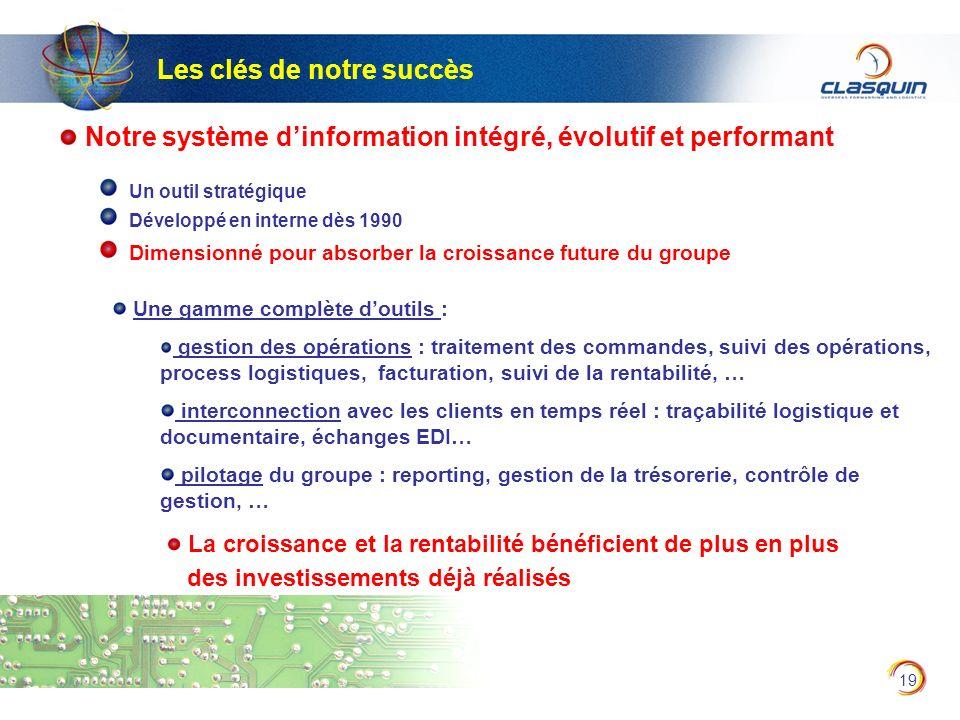 19 Notre système dinformation intégré, évolutif et performant Un outil stratégique Développé en interne dès 1990 Dimensionné pour absorber la croissan