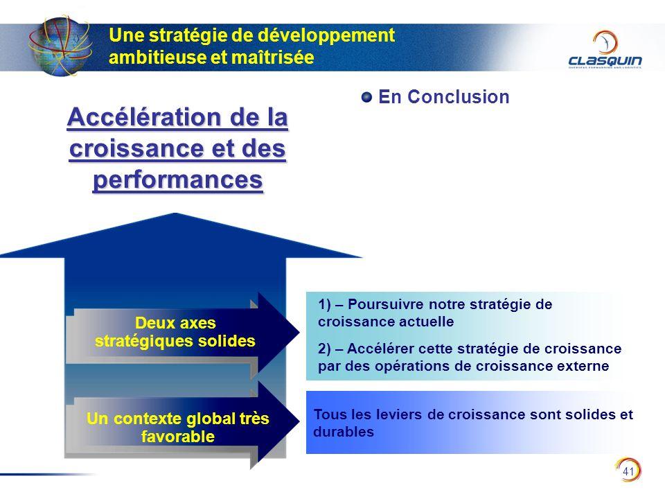 41 Une stratégie de développement ambitieuse et maîtrisée Deux axes stratégiques solides Tous les leviers de croissance sont solides et durables 1) –