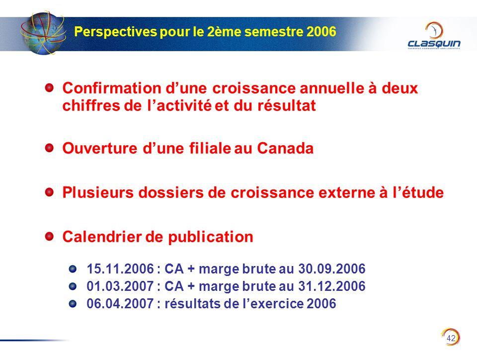 42 Perspectives pour le 2ème semestre 2006 Confirmation dune croissance annuelle à deux chiffres de lactivité et du résultat Ouverture dune filiale au