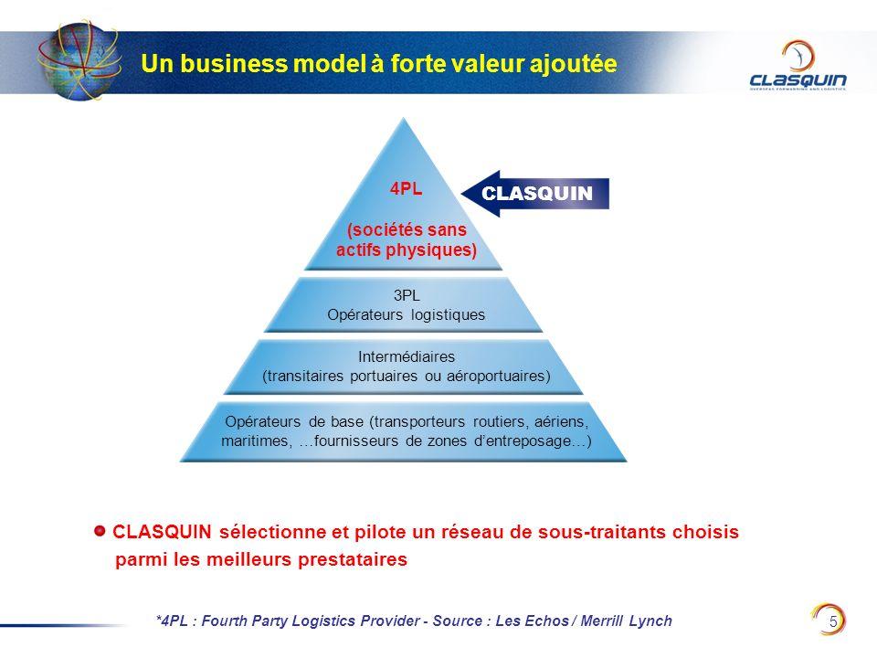 5 Un business model à forte valeur ajoutée CLASQUIN sélectionne et pilote un réseau de sous-traitants choisis parmi les meilleurs prestataires *4PL :