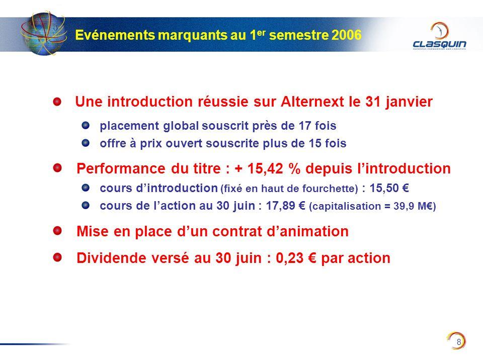 8 Evénements marquants au 1 er semestre 2006 Une introduction réussie sur Alternext le 31 janvier placement global souscrit près de 17 fois offre à pr