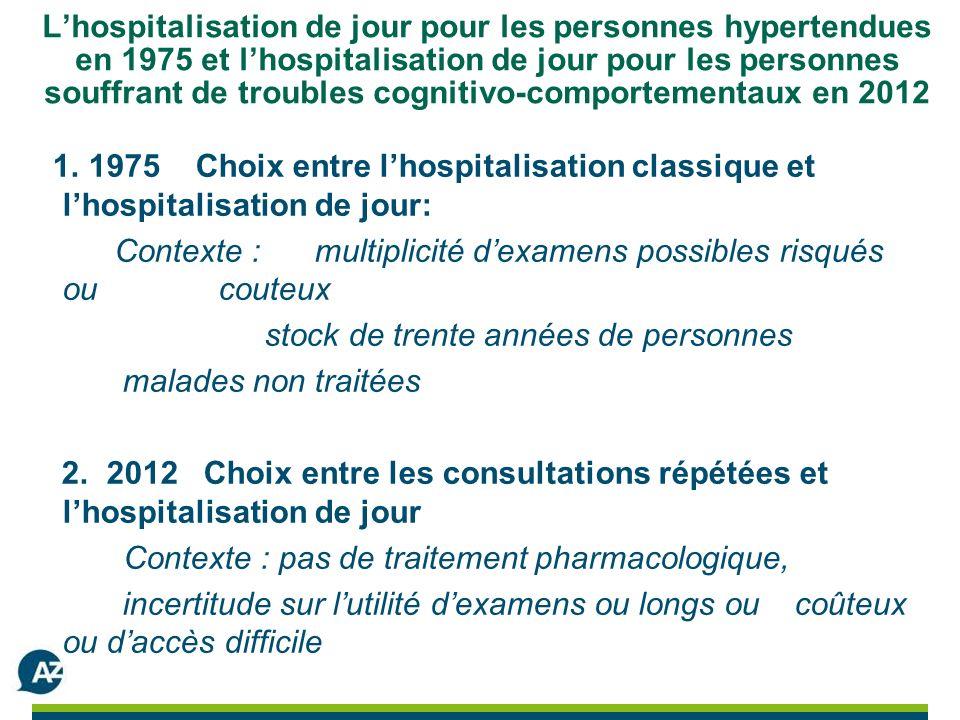 Lhospitalisation de jour pour les personnes hypertendues en 1975 et lhospitalisation de jour pour les personnes souffrant de troubles cognitivo-comportementaux en 2012 1.