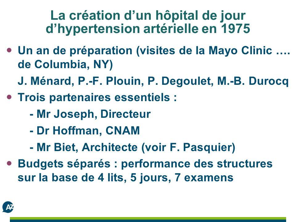 La création dun hôpital de jour dhypertension artérielle en 1975 Un an de préparation (visites de la Mayo Clinic ….