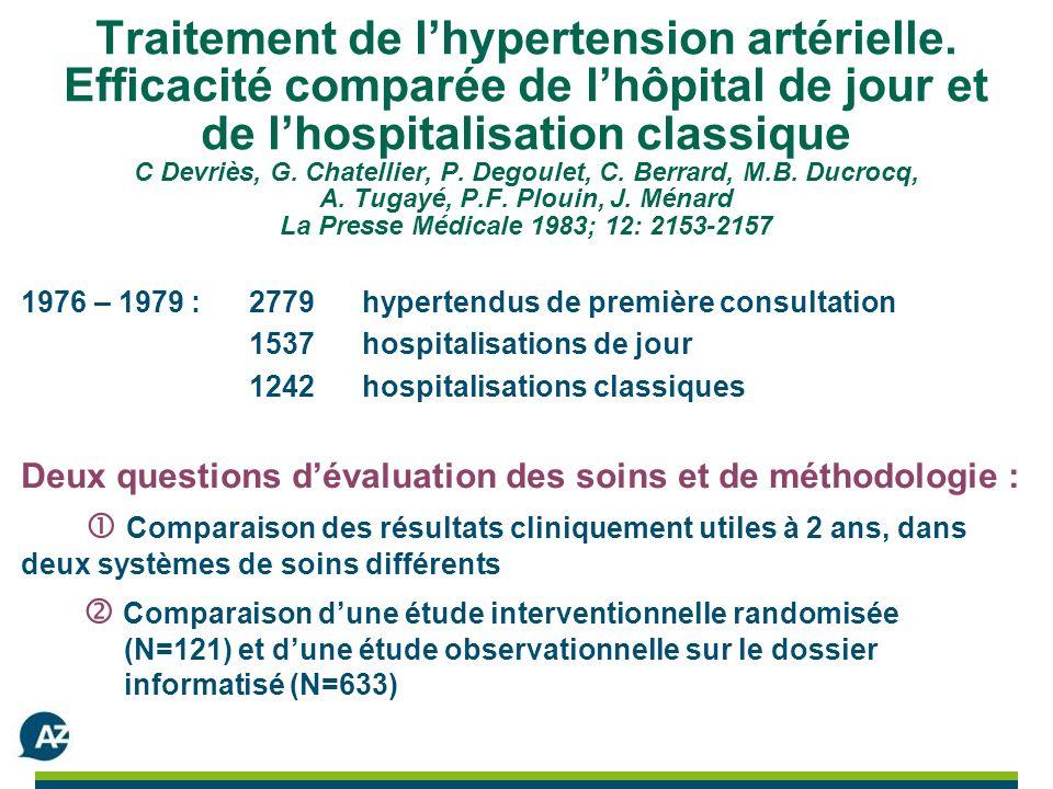 Traitement de lhypertension artérielle.