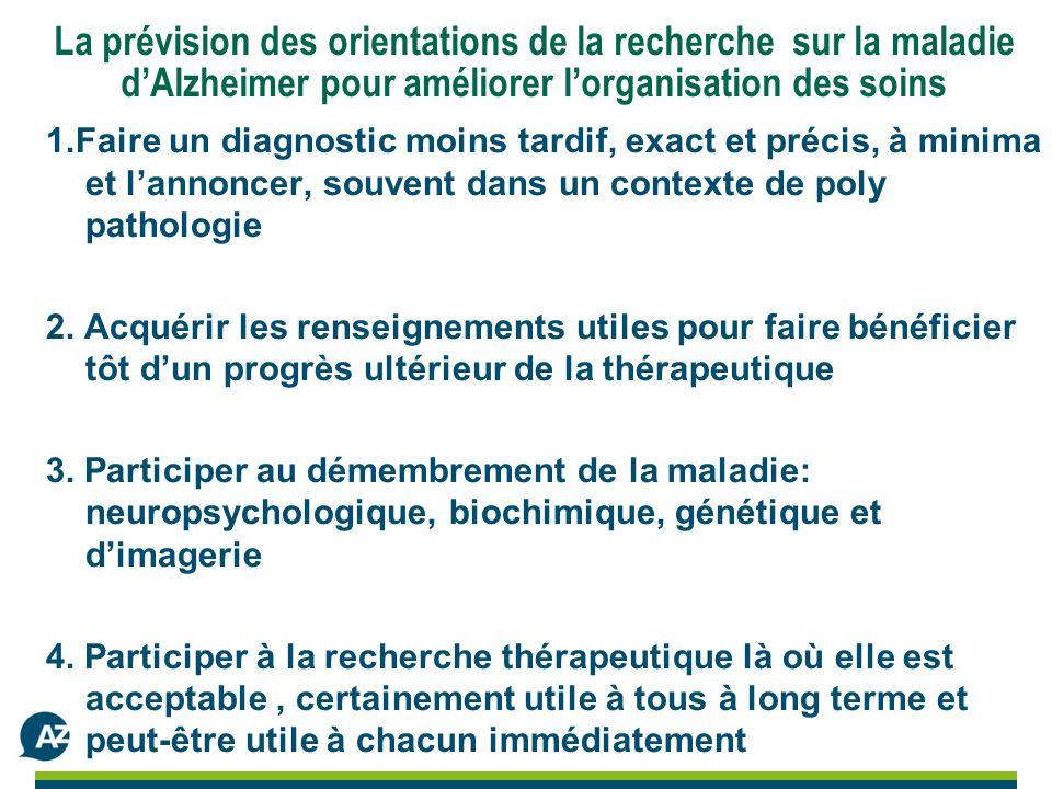 La prévision des orientations de la recherche sur la maladie dAlzheimer pour améliorer lorganisation des soins 1.Faire un diagnostic moins tardif, exact et précis, à minima et lannoncer, souvent dans un contexte de poly pathologie 2.
